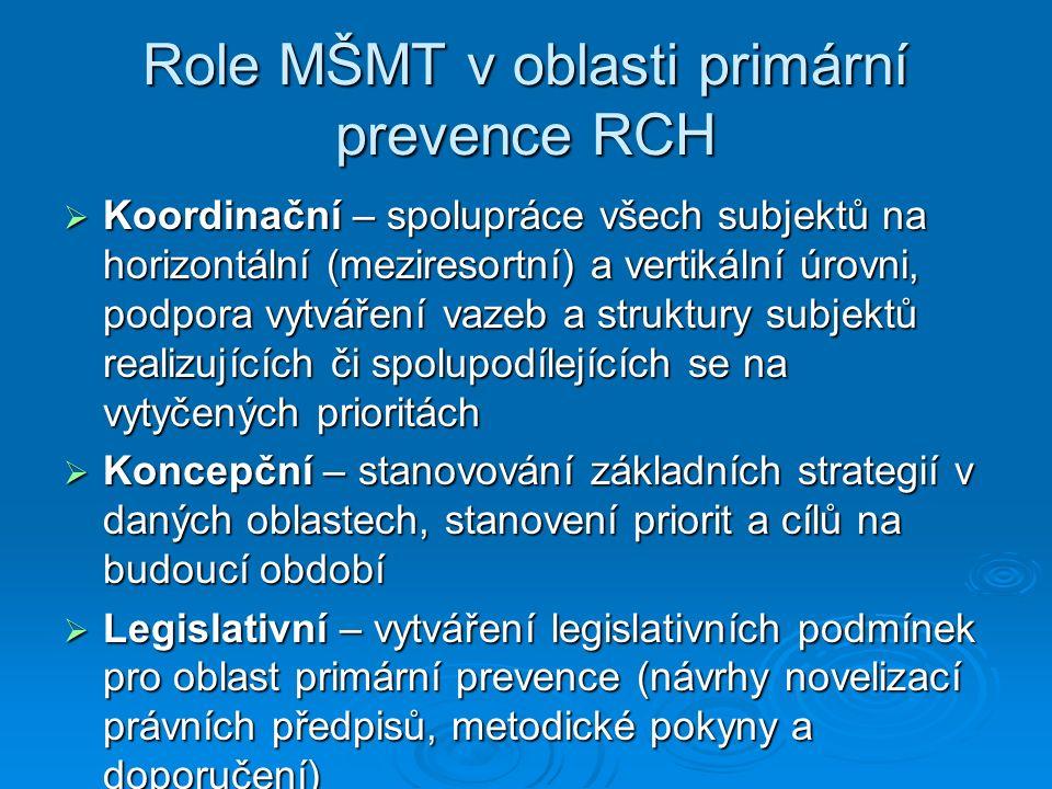 Role MŠMT v oblasti primární prevence RCH  Koordinační – spolupráce všech subjektů na horizontální (meziresortní) a vertikální úrovni, podpora vytváření vazeb a struktury subjektů realizujících či spolupodílejících se na vytyčených prioritách  Koncepční – stanovování základních strategií v daných oblastech, stanovení priorit a cílů na budoucí období  Legislativní – vytváření legislativních podmínek pro oblast primární prevence (návrhy novelizací právních předpisů, metodické pokyny a doporučení)
