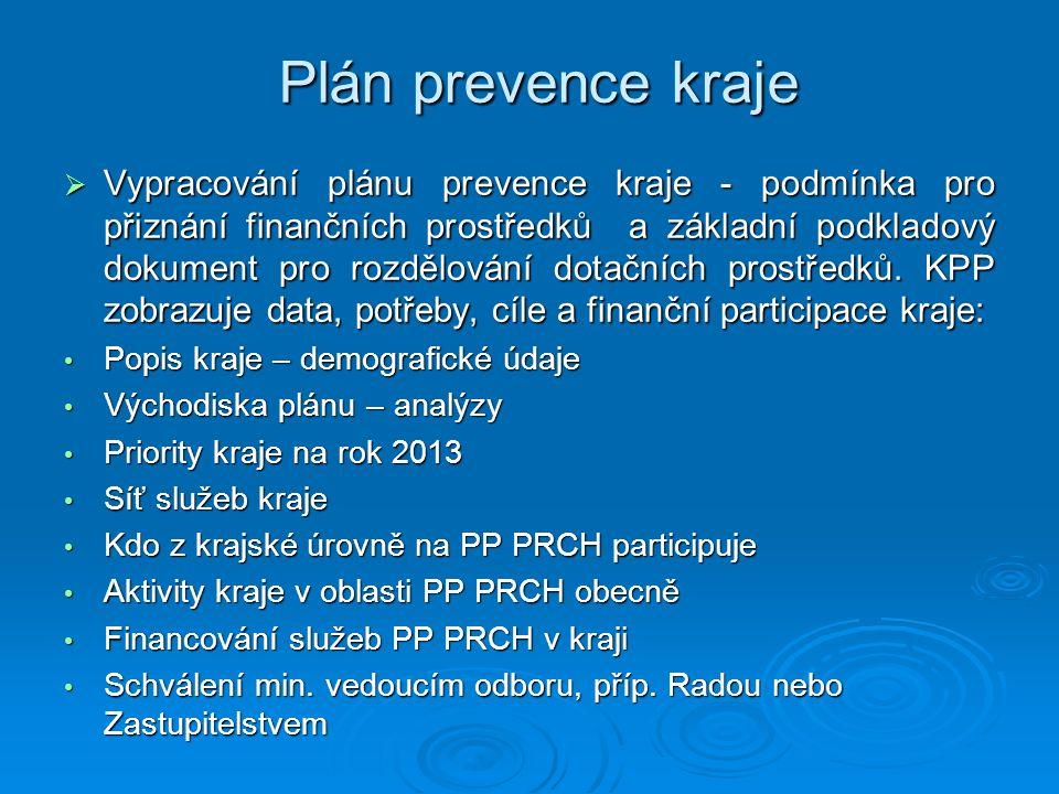 Plán prevence kraje  Vypracování plánu prevence kraje - podmínka pro přiznání finančních prostředků a základní podkladový dokument pro rozdělování dotačních prostředků.