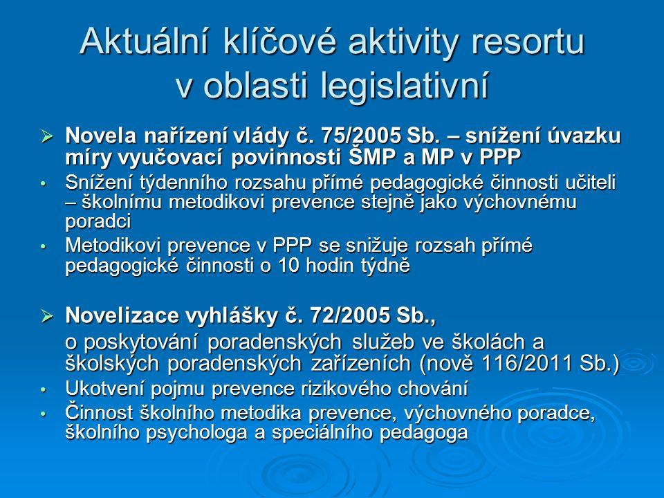 Aktuální klíčové aktivity resortu v oblasti legislativní  Novela nařízení vlády č.