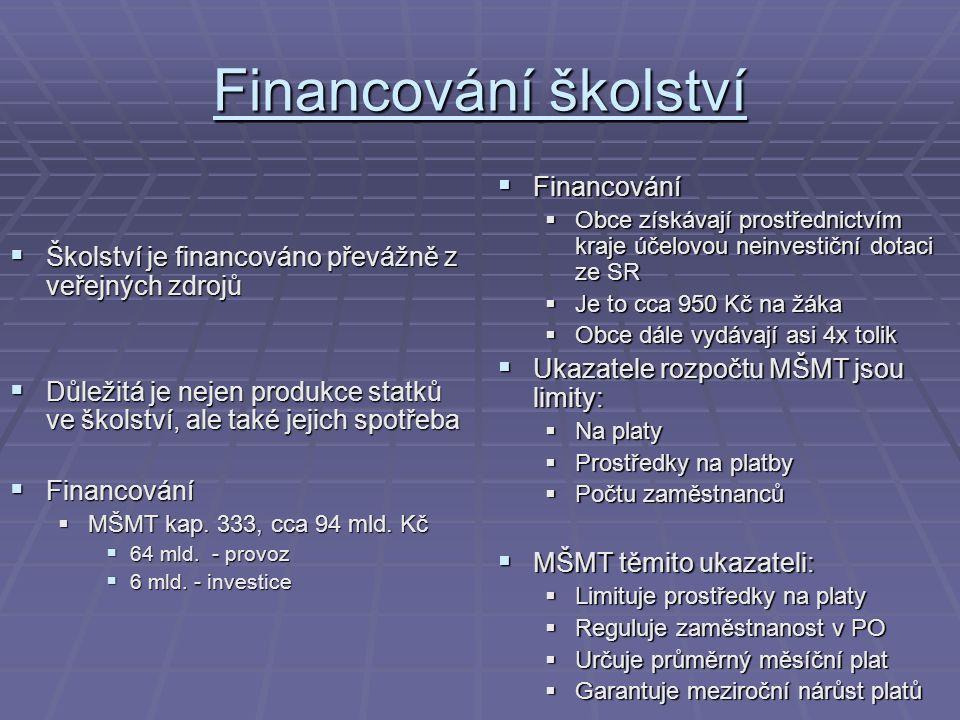 Financování školství  Školství je financováno převážně z veřejných zdrojů  Důležitá je nejen produkce statků ve školství, ale také jejich spotřeba 