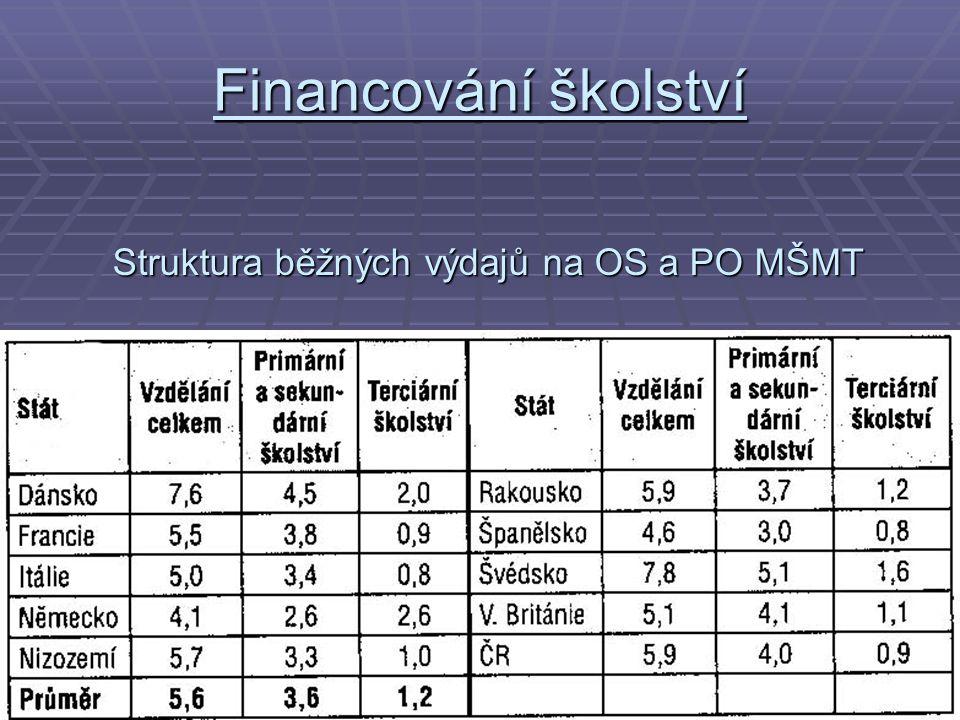 Financování školství Struktura běžných výdajů na OS a PO MŠMT