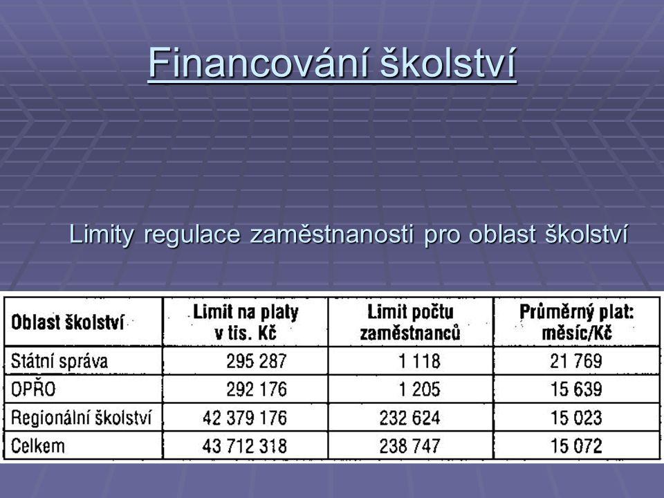 Financování školství Limity regulace zaměstnanosti pro oblast školství