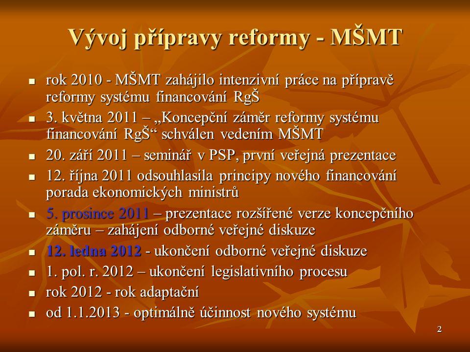 2 Vývoj přípravy reformy - MŠMT rok 2010 - MŠMT zahájilo intenzivní práce na přípravě reformy systému financování RgŠ rok 2010 - MŠMT zahájilo intenzivní práce na přípravě reformy systému financování RgŠ 3.