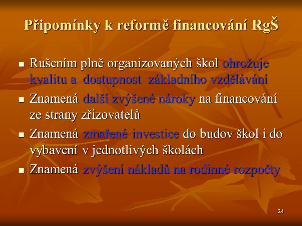 24 Připomínky k reformě financování RgŠ Rušením plně organizovaných škol ohrožuje kvalitu a dostupnost základního vzdělávání Rušením plně organizovaných škol ohrožuje kvalitu a dostupnost základního vzdělávání Znamená další zvýšené nároky na financování ze strany zřizovatelů Znamená další zvýšené nároky na financování ze strany zřizovatelů Znamená zmařené investice do budov škol i do vybavení v jednotlivých školách Znamená zmařené investice do budov škol i do vybavení v jednotlivých školách Znamená zvýšení nákladů na rodinné rozpočty Znamená zvýšení nákladů na rodinné rozpočty