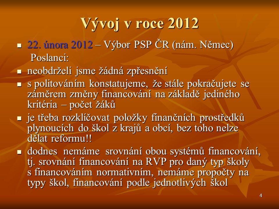 4 Vývoj v roce 2012 22. února 2012 – Výbor PSP ČR (nám.