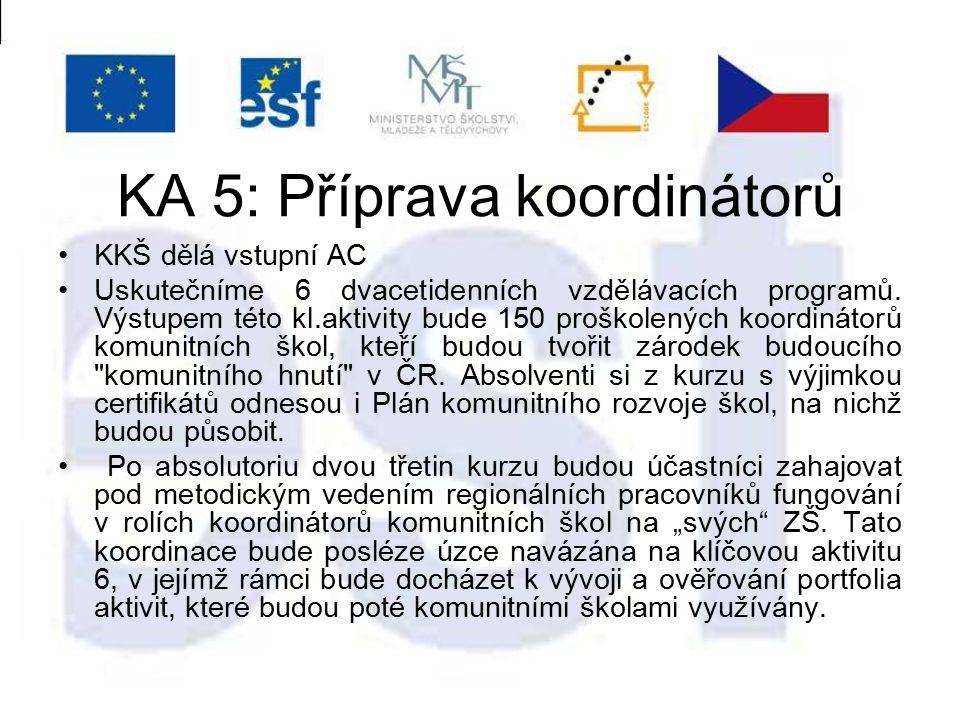 KA 5: Příprava koordinátorů KKŠ dělá vstupní AC Uskutečníme 6 dvacetidenních vzdělávacích programů.