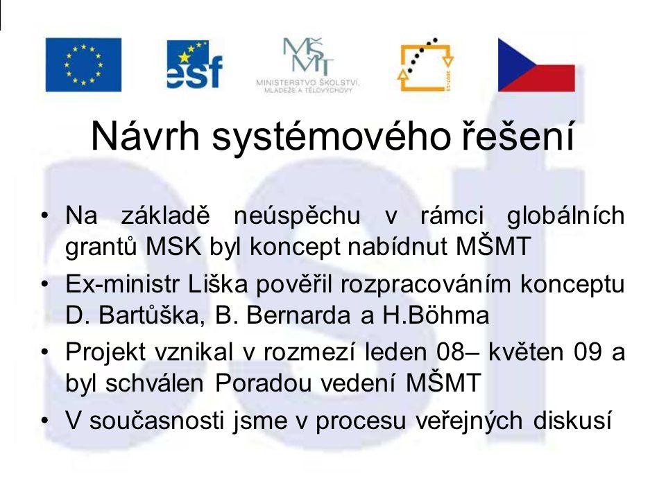 Návrh systémového řešení Na základě neúspěchu v rámci globálních grantů MSK byl koncept nabídnut MŠMT Ex-ministr Liška pověřil rozpracováním konceptu D.