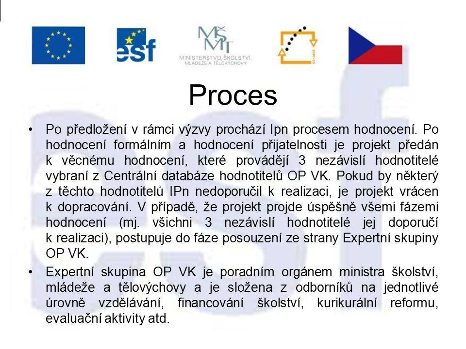 Proces Po předložení v rámci výzvy prochází Ipn procesem hodnocení.
