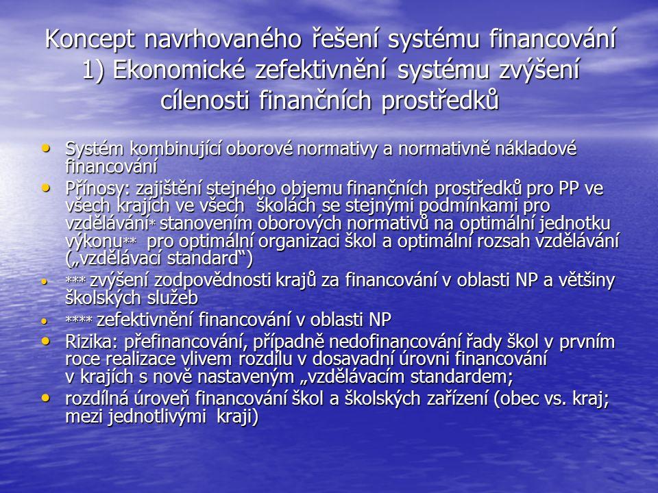 1) Ekonomické zefektivnění systému zvýšení cílenosti finančních prostředků * Mají školy skutečně stejné podmínky.