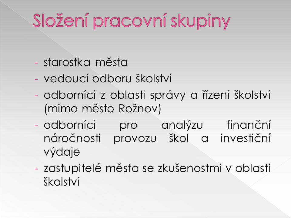 - starostka města - vedoucí odboru školství - odborníci z oblasti správy a řízení školství (mimo město Rožnov) - odborníci pro analýzu finanční náročnosti provozu škol a investiční výdaje - zastupitelé města se zkušenostmi v oblasti školství