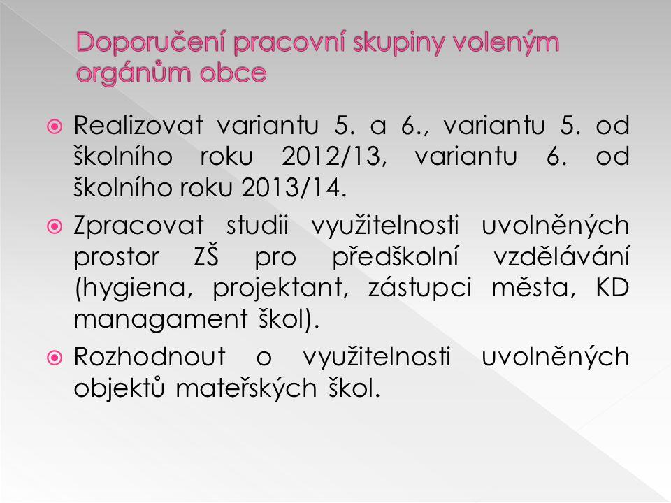  Realizovat variantu 5. a 6., variantu 5. od školního roku 2012/13, variantu 6.