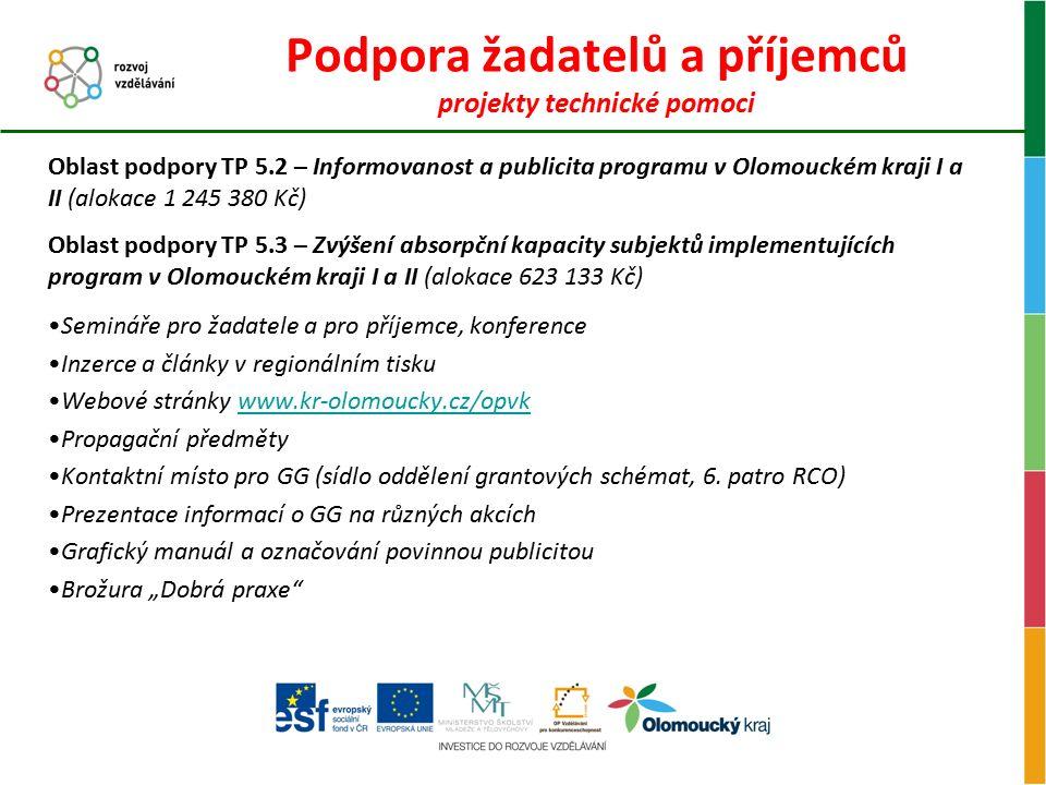Podpora žadatelů a příjemců projekty technické pomoci Oblast podpory TP 5.2 – Informovanost a publicita programu v Olomouckém kraji I a II (alokace 1