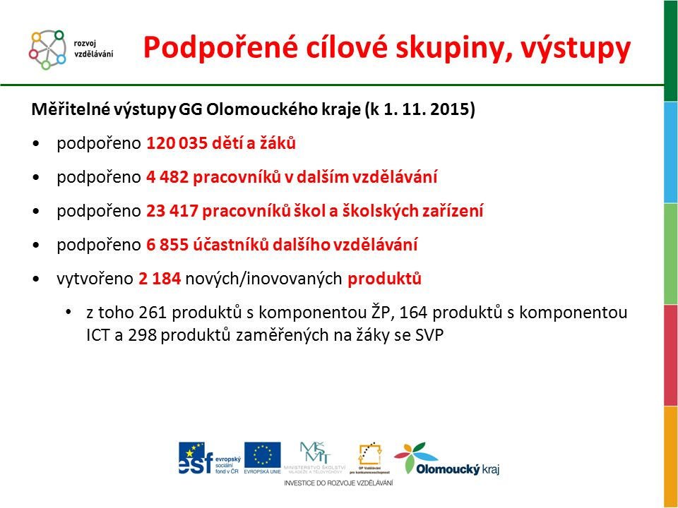 Podpořené cílové skupiny, výstupy Měřitelné výstupy GG Olomouckého kraje (k 1. 11. 2015) podpořeno 120 035 dětí a žáků podpořeno 4 482 pracovníků v da