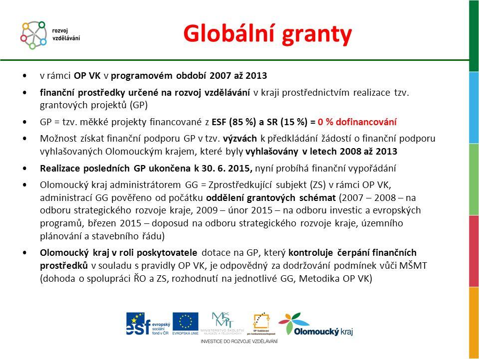 """Přehled globálních grantů Ve čtyřech oblastech podpory celkem 7 GG: 1.1 """"Zvyšování kvality ve vzdělávání v Olomouckém kraji 1.1 """"Zvyšování kvality ve vzdělávání v Olomouckém kraji II –rozvoj vzdělávání především na ZŠ a SŠ s primární cílovou skupinou žáci 1.2 """"Rovné příležitosti dětí a žáků, včetně dětí a žáků se speciálními vzdělávacími potřebami v Olomouckém kraji 1.2 """"Rovné příležitosti dětí a žáků ve vzdělávání v Olomouckém kraji II –rozvoj vzdělávání žáků se speciálními vzdělávacími potřebami, nadaných žáků (MŠ, ZŠ, SŠ) 1.3 """"Další vzdělávání pracovníků škol a školských zařízení v Olomouckém kraji 1.3 """"Další vzdělávání pracovníků škol a školských zařízení v Olomouckém kraji II –rozvoj vzdělávání pedagogických i nepedagogických pracovníků škol, zejména ZŠ a SŠ 3.2 """"Podpora nabídky dalšího vzdělávání v Olomouckém kraji –prohloubení nabídky dalšího vzdělávání a posílení informovanosti o nabídce dalšího vzdělávání, cílová skupina účastníci dalšího vzdělávání"""