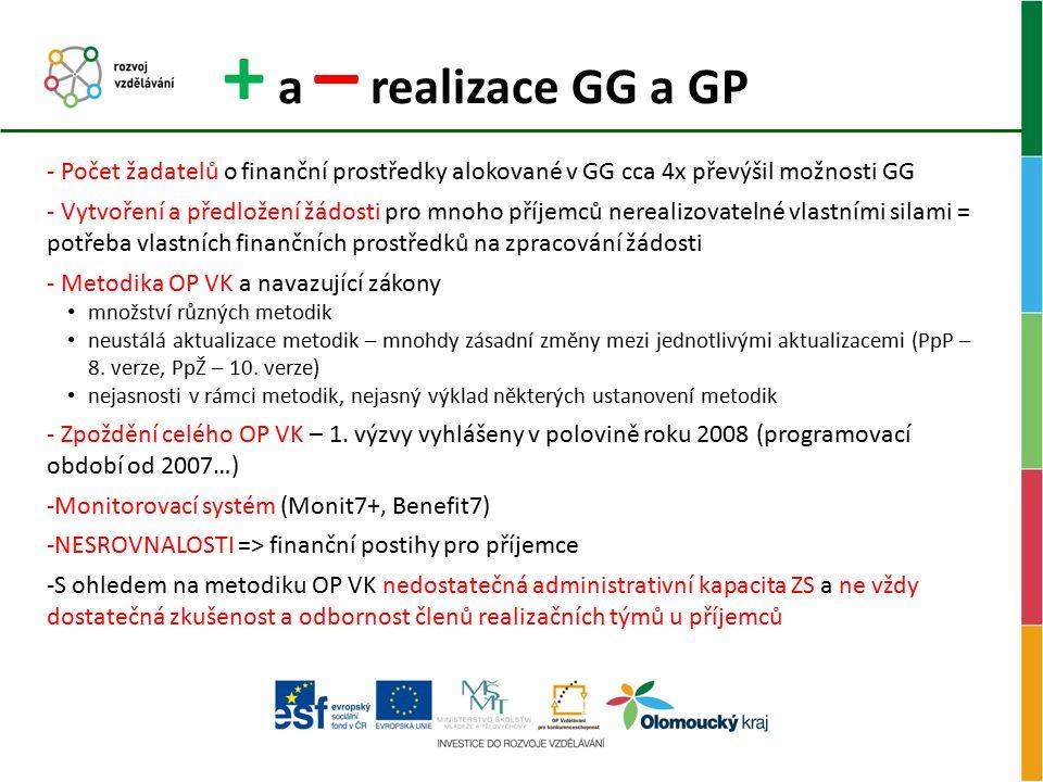 + a – realizace GG a GP - Počet žadatelů o finanční prostředky alokované v GG cca 4x převýšil možnosti GG - Vytvoření a předložení žádosti pro mnoho p