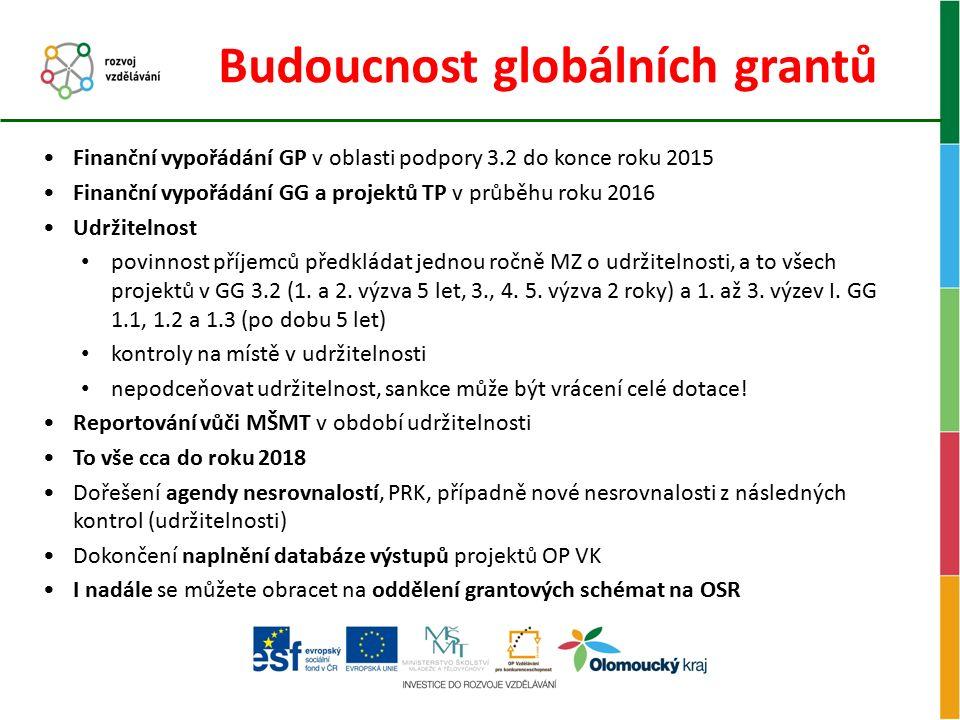Budoucnost globálních grantů Finanční vypořádání GP v oblasti podpory 3.2 do konce roku 2015 Finanční vypořádání GG a projektů TP v průběhu roku 2016