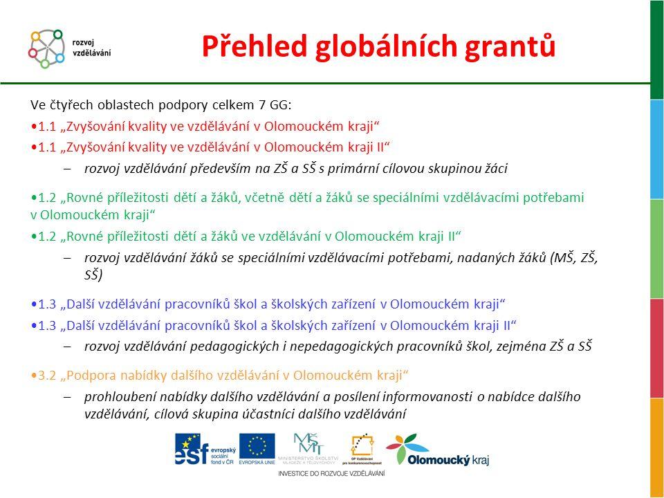 """Přehled globálních grantů Ve čtyřech oblastech podpory celkem 7 GG: 1.1 """"Zvyšování kvality ve vzdělávání v Olomouckém kraji"""" 1.1 """"Zvyšování kvality ve"""
