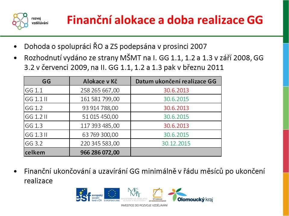 Finanční alokace a doba realizace GG Dohoda o spolupráci ŘO a ZS podepsána v prosinci 2007 Rozhodnutí vydáno ze strany MŠMT na I. GG 1.1, 1.2 a 1.3 v