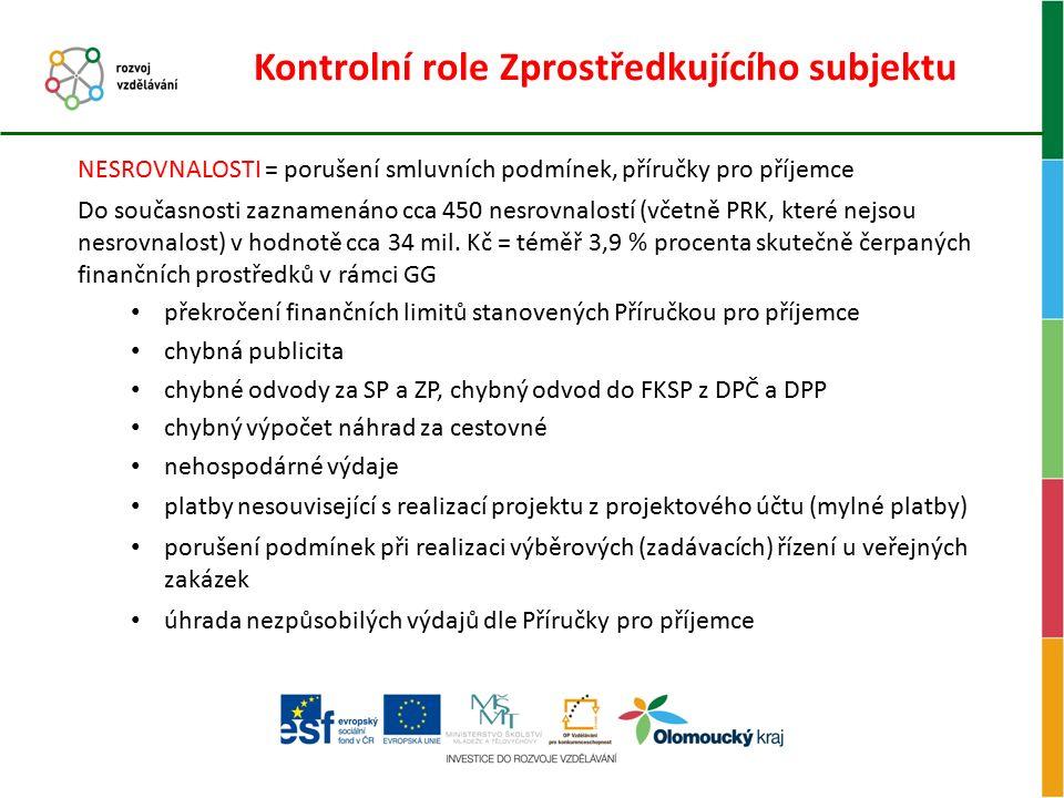 Kontrolní role Zprostředkujícího subjektu NESROVNALOSTI = porušení smluvních podmínek, příručky pro příjemce Do současnosti zaznamenáno cca 450 nesrov