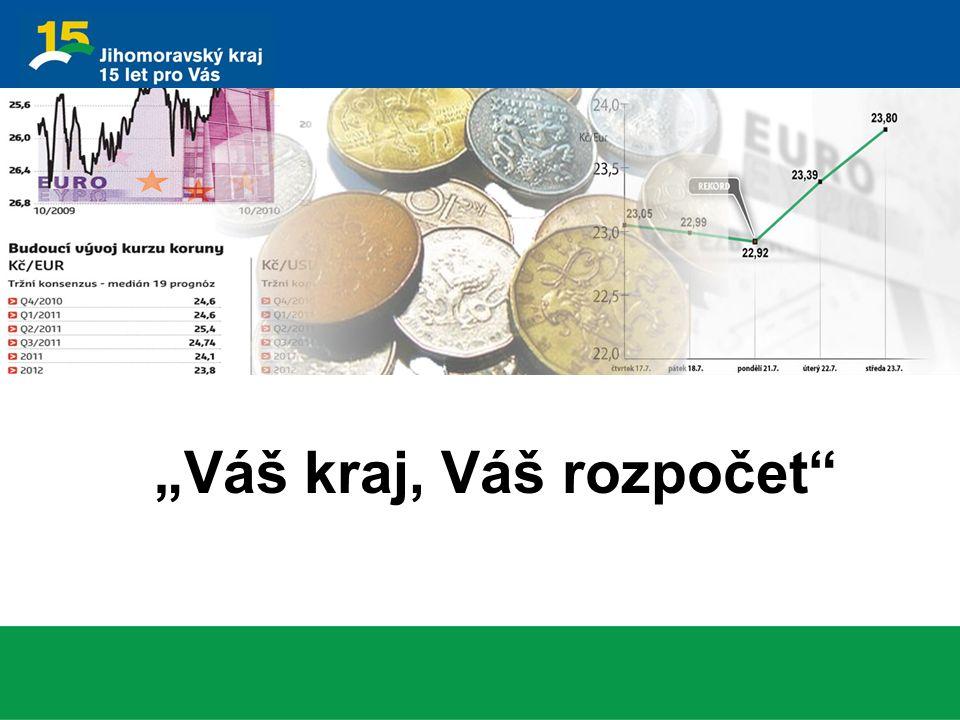 """""""Váš kraj, Váš rozpočet"""