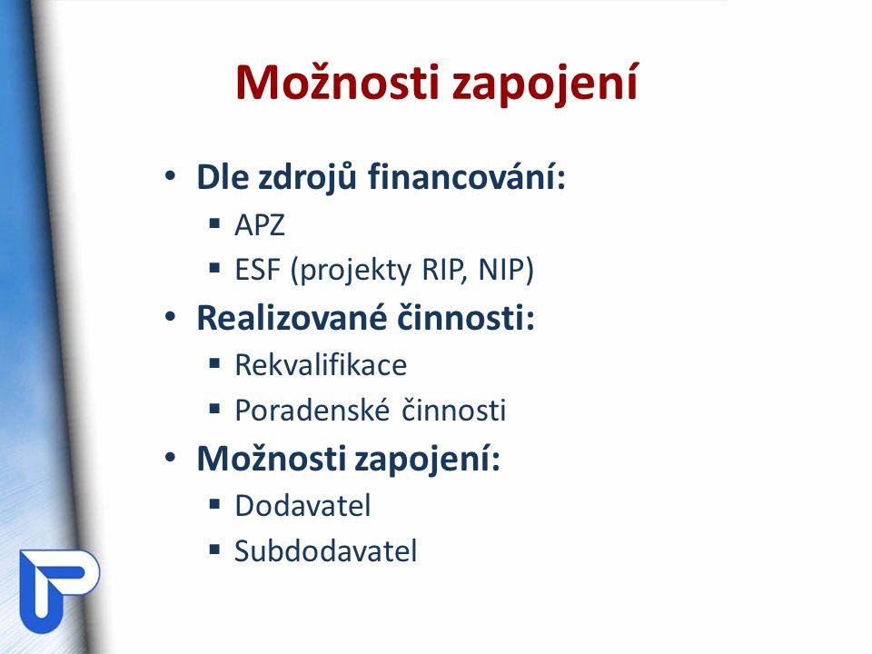 Možnosti zapojení Dle zdrojů financování:  APZ  ESF (projekty RIP, NIP) Realizované činnosti:  Rekvalifikace  Poradenské činnosti Možnosti zapojení:  Dodavatel  Subdodavatel