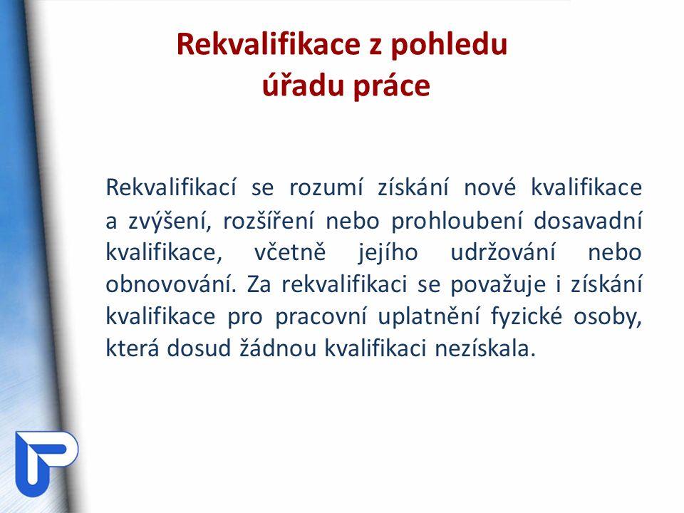 Výchozí právní normy  Zákon č.435/2004 Sb., o zaměstnanosti  Vyhláška č.