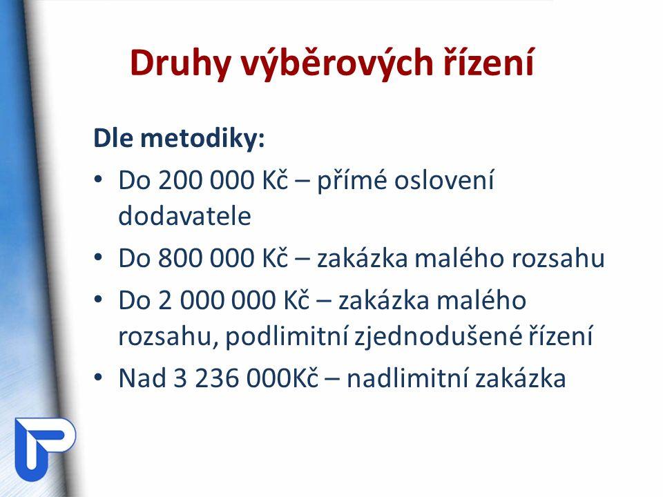 Druhy výběrových řízení Dle metodiky: Do 200 000 Kč – přímé oslovení dodavatele Do 800 000 Kč – zakázka malého rozsahu Do 2 000 000 Kč – zakázka malého rozsahu, podlimitní zjednodušené řízení Nad 3 236 000Kč – nadlimitní zakázka