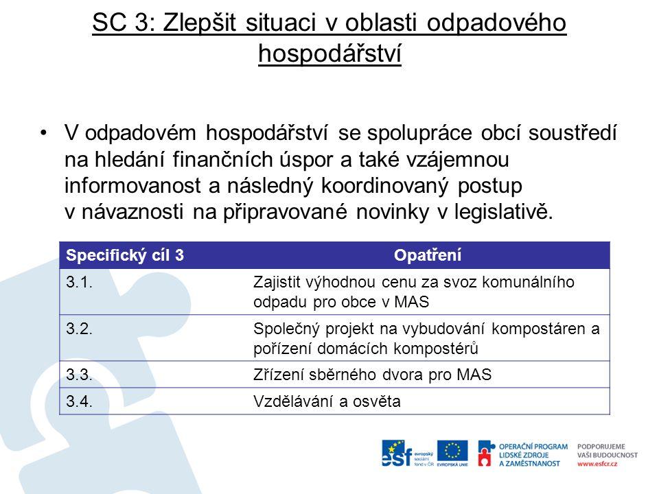SC 3: Zlepšit situaci v oblasti odpadového hospodářství V odpadovém hospodářství se spolupráce obcí soustředí na hledání finančních úspor a také vzáje