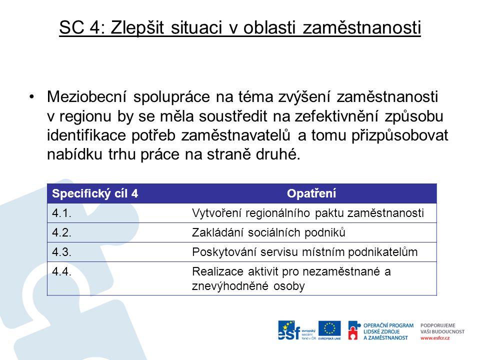 SC 4: Zlepšit situaci v oblasti zaměstnanosti Meziobecní spolupráce na téma zvýšení zaměstnanosti v regionu by se měla soustředit na zefektivnění způs