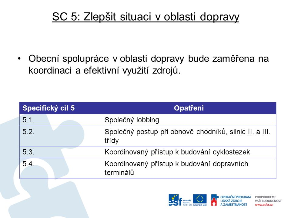 SC 5: Zlepšit situaci v oblasti dopravy Obecní spolupráce v oblasti dopravy bude zaměřena na koordinaci a efektivní využití zdrojů. Specifický cíl 5Op