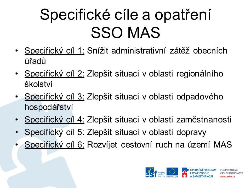 Specifické cíle a opatření SSO MAS Specifický cíl 1: Snížit administrativní zátěž obecních úřadů Specifický cíl 2: Zlepšit situaci v oblasti regionáln