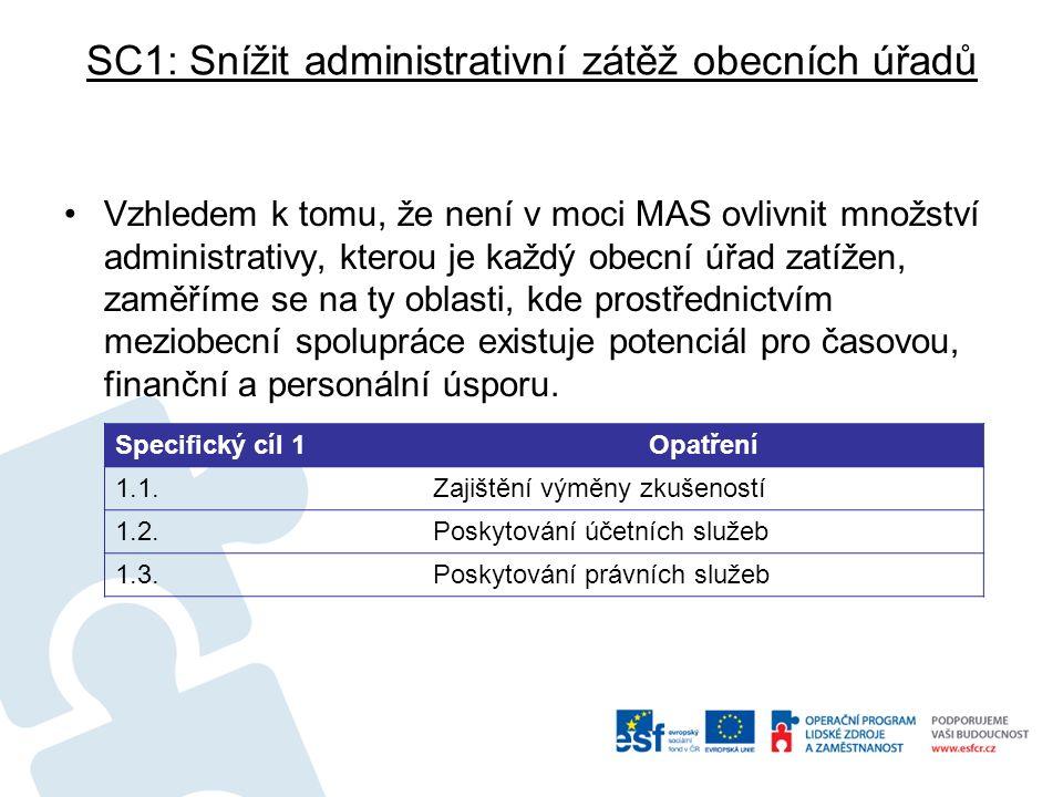 SC1: Snížit administrativní zátěž obecních úřadů Vzhledem k tomu, že není v moci MAS ovlivnit množství administrativy, kterou je každý obecní úřad zat