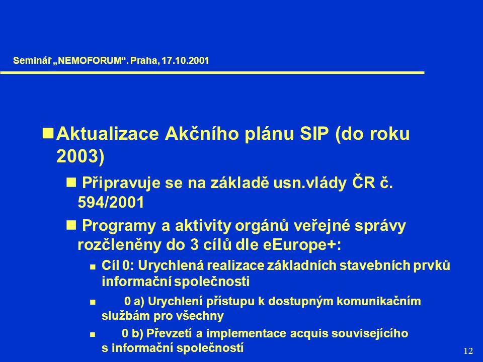 12 Aktualizace Akčního plánu SIP (do roku 2003) Připravuje se na základě usn.vlády ČR č. 594/2001 Programy a aktivity orgánů veřejné správy rozčleněny