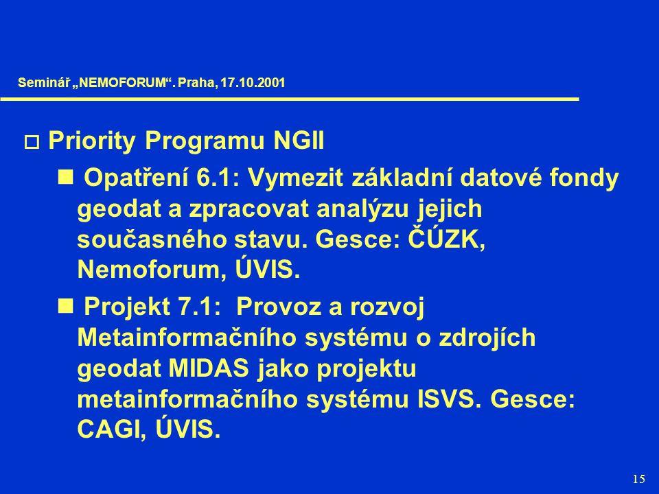 15  Priority Programu NGII Opatření 6.1: Vymezit základní datové fondy geodat a zpracovat analýzu jejich současného stavu. Gesce: ČÚZK, Nemoforum, ÚV