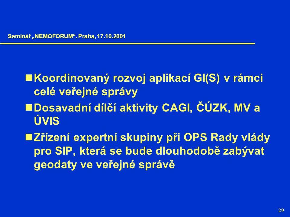 29 Koordinovaný rozvoj aplikací GI(S) v rámci celé veřejné správy Dosavadní dílčí aktivity CAGI, ČÚZK, MV a ÚVIS Zřízení expertní skupiny při OPS Rady