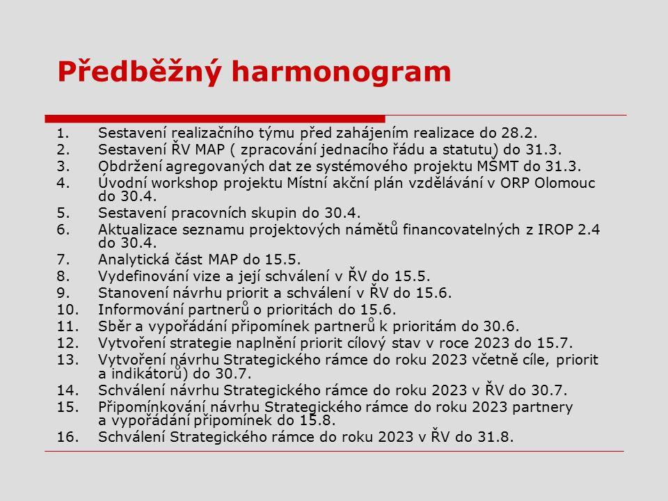Předběžný harmonogram 1. Sestavení realizačního týmu před zahájením realizace do 28.2. 2.Sestavení ŘV MAP ( zpracování jednacího řádu a statutu) do 31