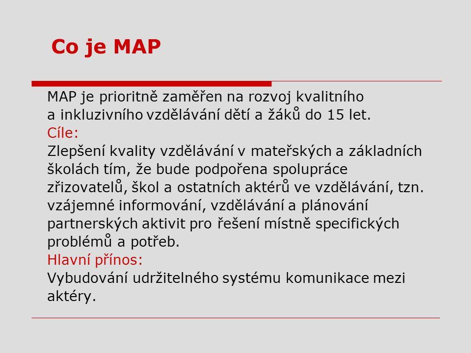 Co je MAP MAP je prioritně zaměřen na rozvoj kvalitního a inkluzivního vzdělávání dětí a žáků do 15 let. Cíle: Zlepšení kvality vzdělávání v mateřskýc