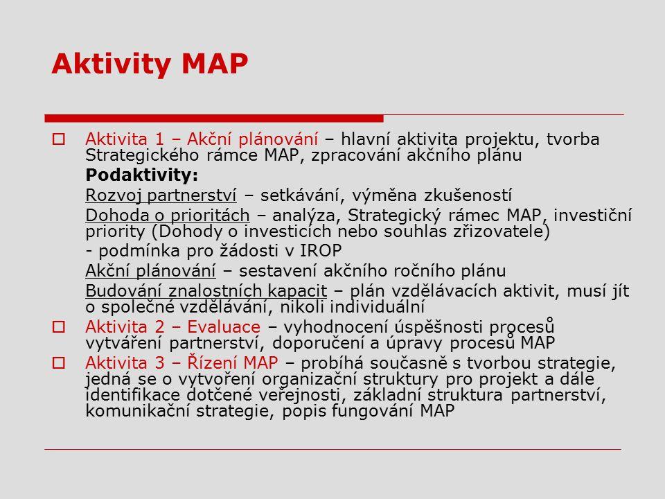 Aktivity MAP  Aktivita 1 – Akční plánování – hlavní aktivita projektu, tvorba Strategického rámce MAP, zpracování akčního plánu Podaktivity: Rozvoj p