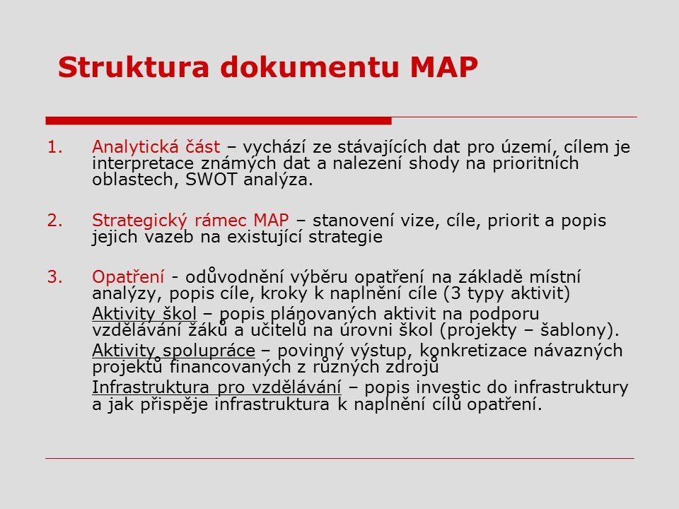 Struktura dokumentu MAP 1.Analytická část – vychází ze stávajících dat pro území, cílem je interpretace známých dat a nalezení shody na prioritních ob