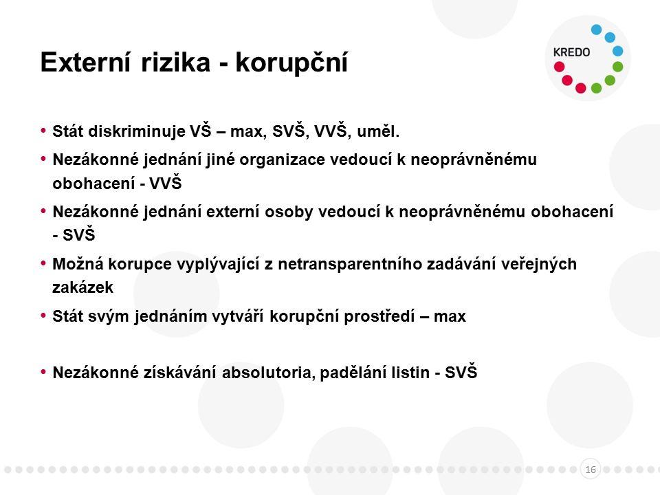 Externí rizika - korupční Stát diskriminuje VŠ – max, SVŠ, VVŠ, uměl.