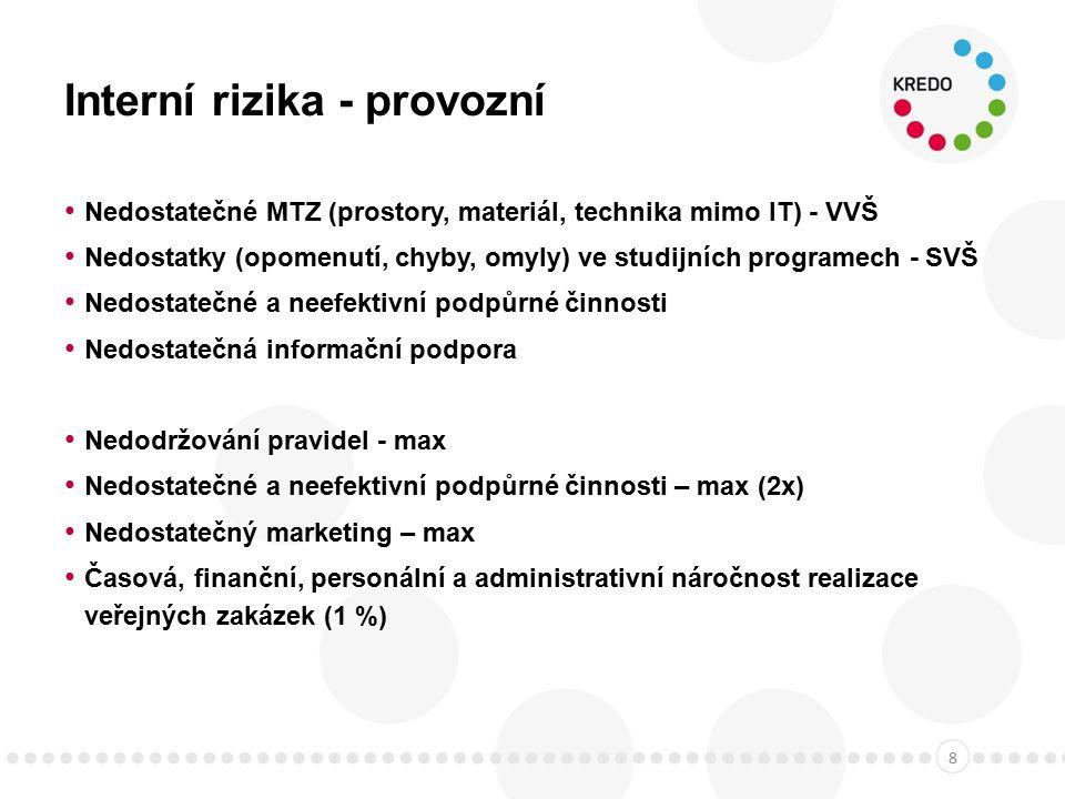 www.kredo.reformy-msmt.cz