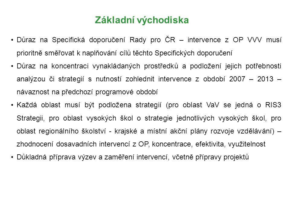 Základní východiska Důraz na Specifická doporučení Rady pro ČR – intervence z OP VVV musí prioritně směřovat k naplňování cílů těchto Specifických doporučení Důraz na koncentraci vynakládaných prostředků a podložení jejich potřebnosti analýzou či strategií s nutností zohlednit intervence z období 2007 – 2013 – návaznost na předchozí programové období Každá oblast musí být podložena strategií (pro oblast VaV se jedná o RIS3 Strategii, pro oblast vysokých škol o strategie jednotlivých vysokých škol, pro oblast regionálního školství - krajské a místní akční plány rozvoje vzdělávání) – zhodnocení dosavadních intervencí z OP, koncentrace, efektivita, využitelnost Důkladná příprava výzev a zaměření intervencí, včetně přípravy projektů