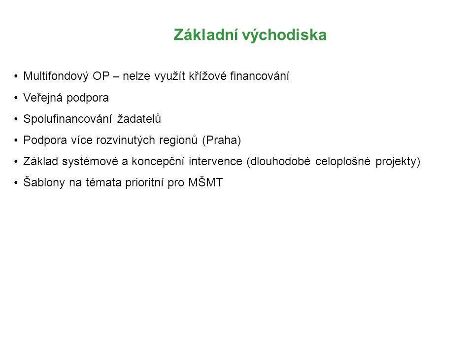 Základní východiska Multifondový OP – nelze využít křížové financování Veřejná podpora Spolufinancování žadatelů Podpora více rozvinutých regionů (Praha) Základ systémové a koncepční intervence (dlouhodobé celoplošné projekty) Šablony na témata prioritní pro MŠMT
