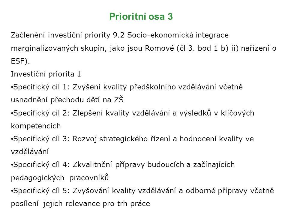 Prioritní osa 3 Začlenění investiční priority 9.2 Socio-ekonomická integrace marginalizovaných skupin, jako jsou Romové (čl 3.