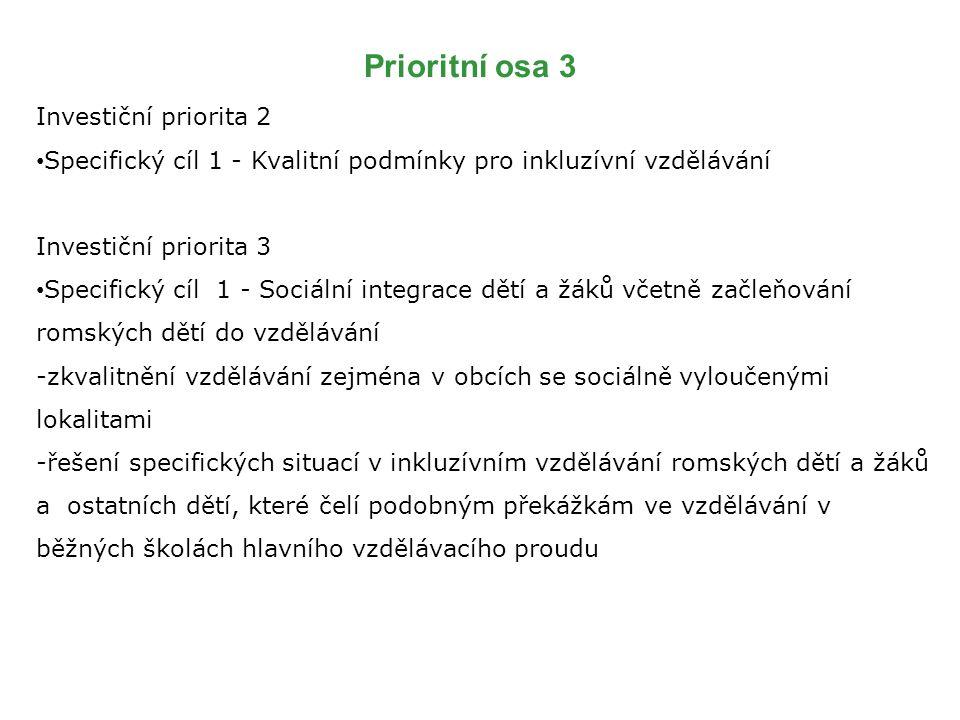 Prioritní osa 3 Investiční priorita 2 Specifický cíl 1 - Kvalitní podmínky pro inkluzívní vzdělávání Investiční priorita 3 Specifický cíl 1 - Sociální integrace dětí a žáků včetně začleňování romských dětí do vzdělávání -zkvalitnění vzdělávání zejména v obcích se sociálně vyloučenými lokalitami -řešení specifických situací v inkluzívním vzdělávání romských dětí a žáků a ostatních dětí, které čelí podobným překážkám ve vzdělávání v běžných školách hlavního vzdělávacího proudu