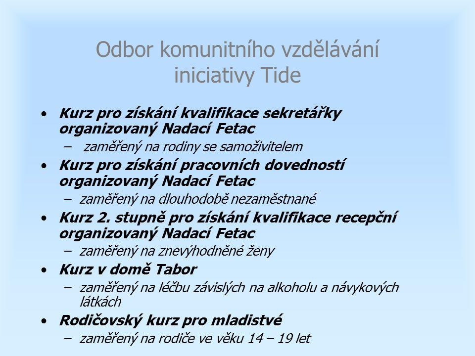 Odbor komunitního vzdělávání iniciativy Tide Kurz pro získání kvalifikace sekretářky organizovaný Nadací Fetac – zaměřený na rodiny se samoživitelem K