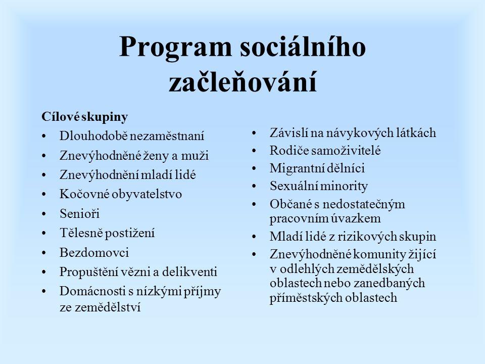 Program sociálního začleňování Cílové skupiny Dlouhodobě nezaměstnaní Znevýhodněné ženy a muži Znevýhodnění mladí lidé Kočovné obyvatelstvo Senioři Tě