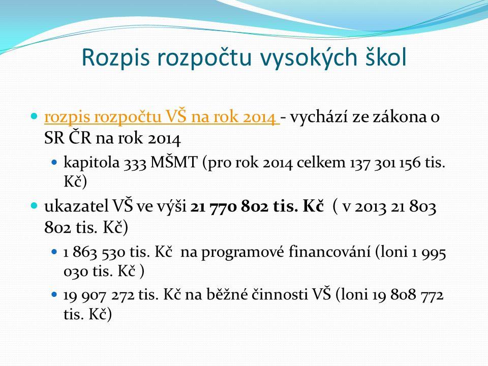 Rozpis rozpočtu vysokých škol rozpis rozpočtu VŠ na rok 2014 - vychází ze zákona o SR ČR na rok 2014 rozpis rozpočtu VŠ na rok 2014 kapitola 333 MŠMT (pro rok 2014 celkem 137 301 156 tis.