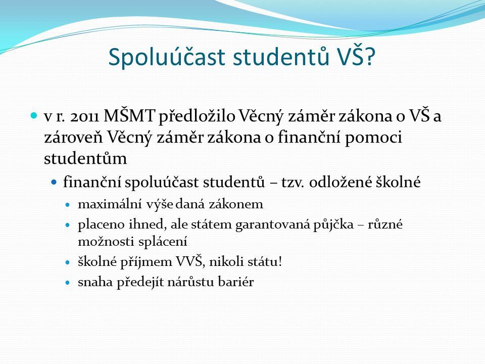 Spoluúčast studentů VŠ. v r.