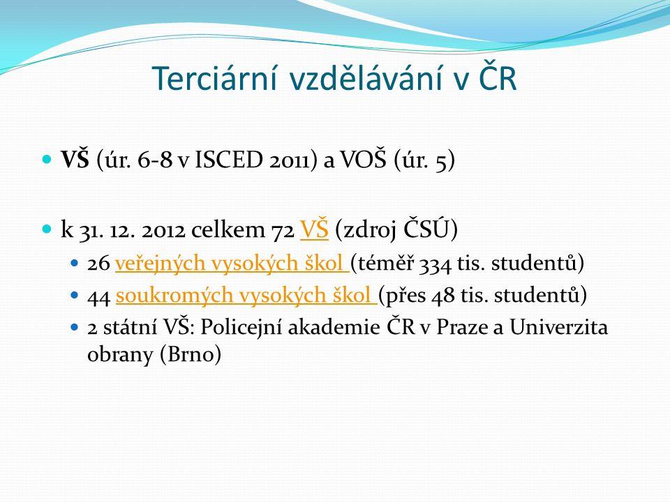 Terciární vzdělávání v ČR VŠ (úr. 6-8 v ISCED 2011) a VOŠ (úr.